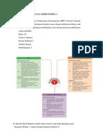 Tugas Akhir Modul 1 (Modul Tematik Terpadu) - Revised(1)