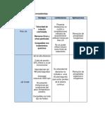 Comparación de las herramientas.docx