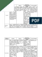 Cuadro Comparativo Método de Investigación Cualitativa Paola Zambrano