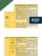 Diferencias Investigación Cuantitativa y Cualitativa Paola Zambrano
