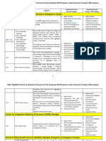 2019 post graduate (pg) eligibility & admission process.pdf