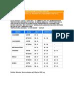 Alertas Meteorológicas de Altas Tempraturas, 17-11