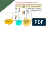 Cómo llenar la matriz para la preparación para el diálogo reflexivo (1).docx