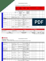 Plan de Inspeccion y ensayo