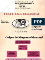 Diagrama Bimanual