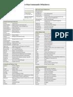 100 Shortcuts for Windows Run Commands (Windows)