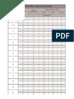 263558746-Vao-Maximo-pdf.pdf