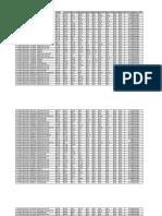 Datos Atl Ecdf2017