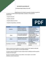 399846549-Evidencia-3-Diseno-Cuadro-de-Mando-Integral-o-Balance-Score-Card-docx.docx