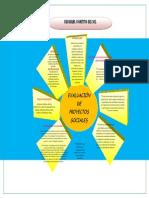 Diagrama Del Sol .