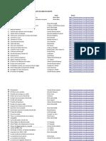 Lista de libros, PDF Libros Gratis en PDF, Protegido.xlsx