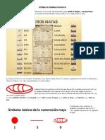 sistema de numeracion maya