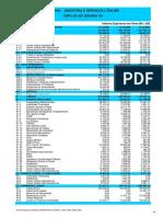 Demonstrações Contábeis_MÍCRON IND. E SERV. LTDA_2005_2006_2007.pdf