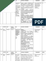 SECTOR B 01.0719 (2).pdf