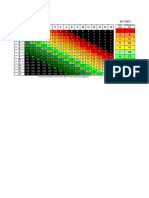 FF-Troika-Dice-Roll-Probabilities.pdf