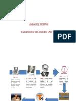 Línea_tiempo_EMN.pdf