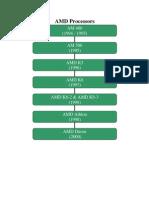 AMD Processor History