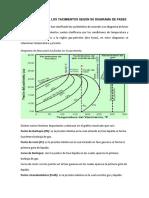 CLASIFICACIÓN DE LOS YACIMIENTOS SEGÚN SU DIAGRAMA DE FASES.docx