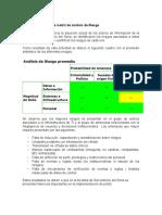 Construcción de la matriz de análisis de Riesgo.docx