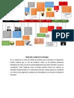 Ejemplo 3 Linea Tiempo (1).pdf