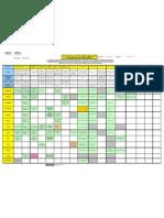 Coordination Et Suivi Double Projet Distel