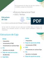 Finanzas Corporativas FC y EVA.pdf