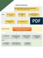001 TEMPLATE DE ÁRVORES PROBLEMAS e OBJETIVOS.pdf