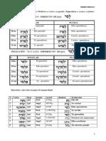 LECCIÓN X examen final tabla.pdf