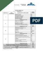 matriz-curricular-e-ementas-seguranca-do-trabalho-1.pdf