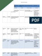 Planificacion 18 marzo .docx