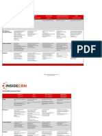 Hosted Crm Comparison Guide 0508