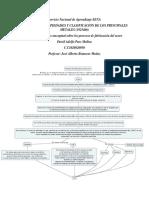 Actividad 3- Mapa conceptual sobre los procesos de fabricación del acero-David Paez.docx