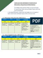 Syllabus-for-SED-Balochistan.pdf