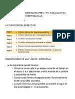 Sintesis de sesiones sobre Gestión Directiva.pdf