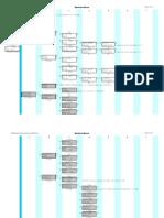 SDM_Backhoe_Menu_Hierarchy.pdf