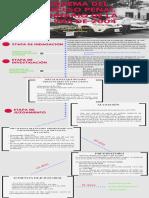 esquema del proceso penal ordinario de la ley 906 de 2004 PT. Jorge Pinilla .pdf