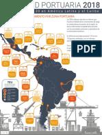 informe_portuario_cepal_esp_04-04-19.pdf
