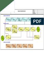 Ejemplo de Mapa de Proceso.pdf
