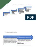 Flujograma de procesos de PI 2.docx
