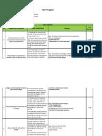 PhyChem Annual Program Grade 7.pdf