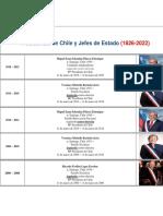 Presidentes de Chile (1826-2022).docx
