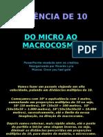 Do Macro ao Micro
