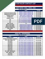 NPC Detailer Contact List