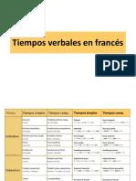 Tiempos verbales en francés.pptx