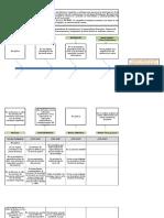 Diagramas y análisis anexos-Proyecto grupal Entrega Final.xlsx