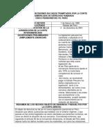 Analisis de Las Decisiones en Casos Tramitados Por La Corte Interamericana de Derechos Humanos (1)