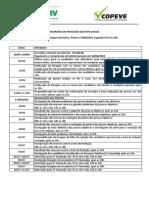 Cronograma Vestibular Med Goianésia 2019-2