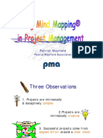 PMI Project Mind Mapping