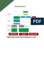 RESUMEN PROCESO EJECUTIVO.docx