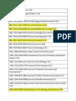 All Aquaculture Journals Name